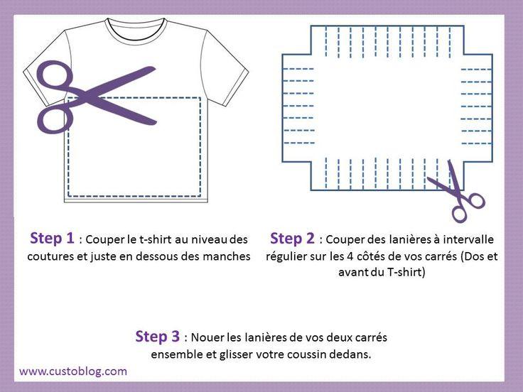 | Tuto t-shirt Upcycle | Recycler un teeshirt pour faire une housse de coussin - http://custoblog.com