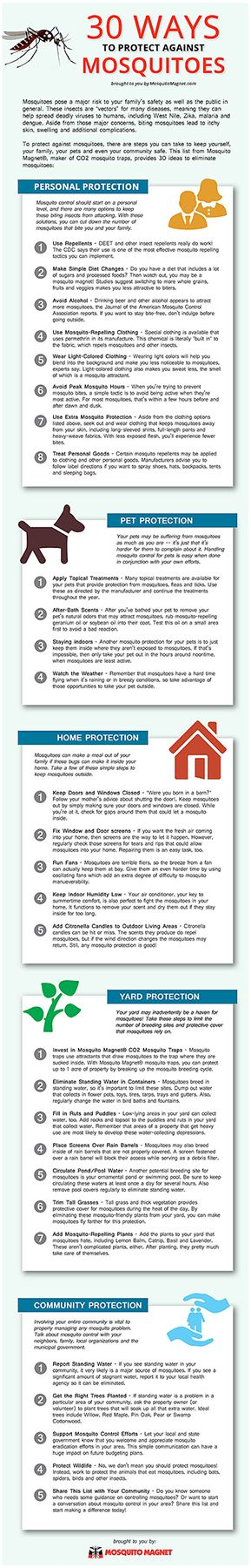 13 best Mosquito Control Solutions images on Pinterest Wildlife - control plan
