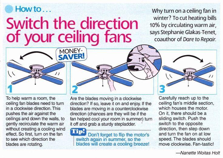 99 Ceiling Fan Direction Best