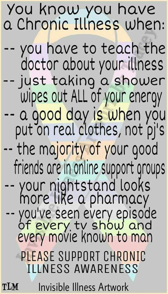 Fibromyalgia, Lupus, Sjogren's, Osteoarthritis, Chronic Migraines, Chronic Pain