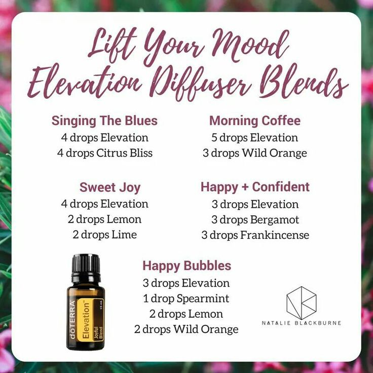 DoTerra Elevation Blends (With Images)