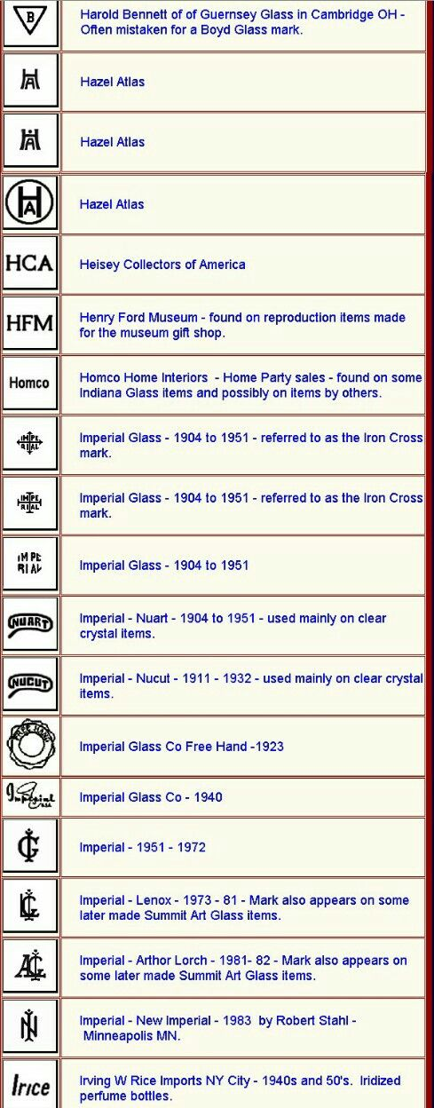 17 Best Images About Glass On Pinterest Open Book Nancy