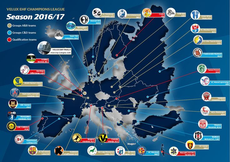 Image result for champions league handball 2016/17