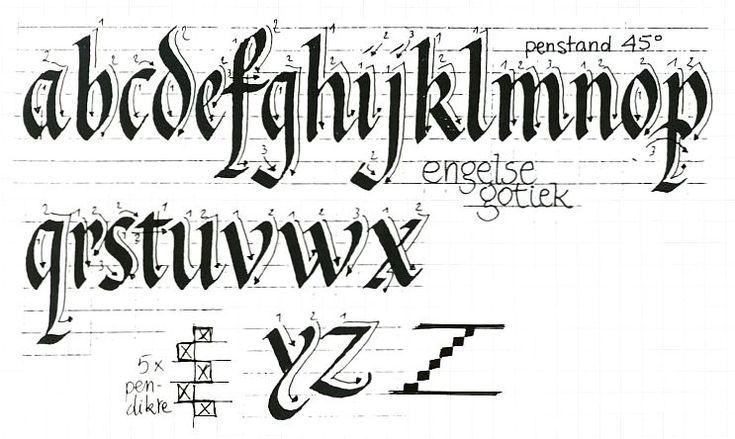 KALOSGRAFEIN - Cursussen en kalligrafieclub Scribentes