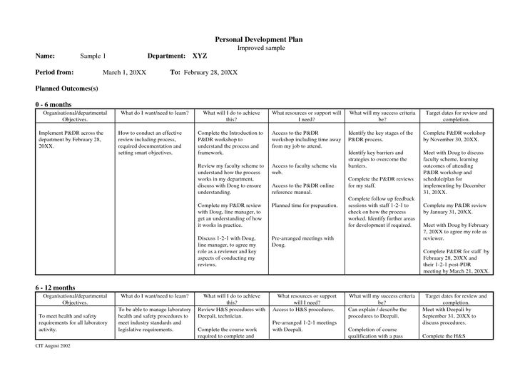 personal development plan example for students