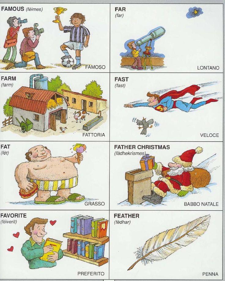 #ClippedOnIssuu from 1351 Parole Inglesi Per Piccoli e Grandi - Dizionario Illustrato