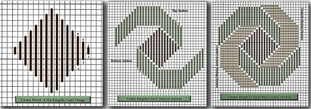 Swirl Needlepoint Design & Stitch Guide to Work in Spare Moments: Stitching Instructions