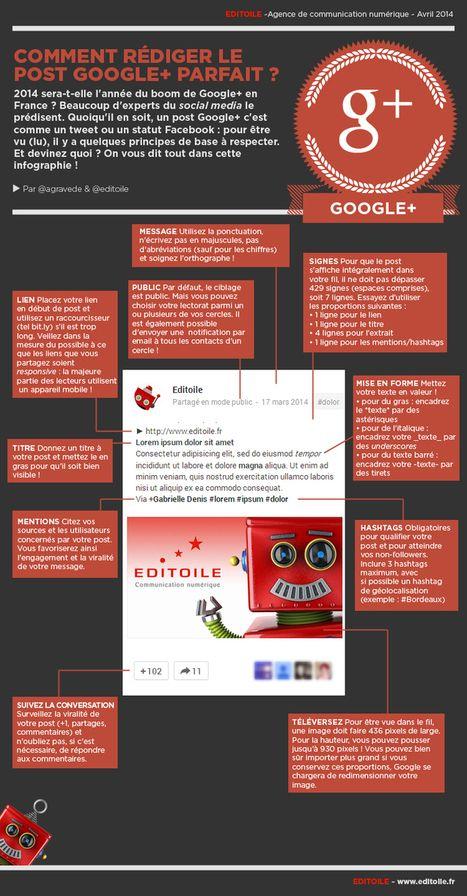 [Infographie] Comment rédiger le post Google+ parfait ? | MOOC Francophone | Scoop.it