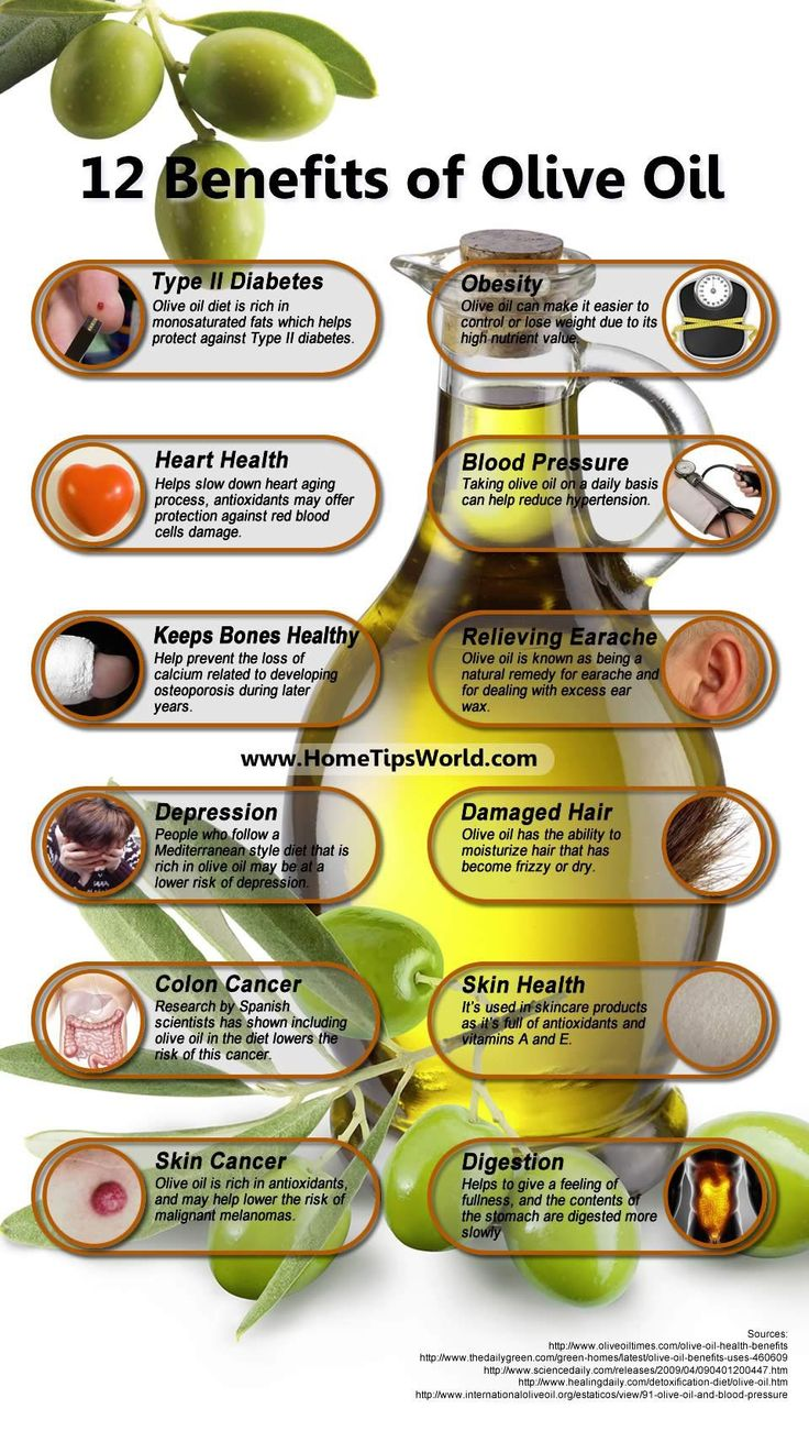 Olive oil benefits are so extensive that it is considered a functional food with components that contribute to its overall therapeutic qualities including a reduction of risk factors of coronary heart disease, the prevention of cancers, and alterations of immune and inflammatory responses. (For a great read on everything olive oil: http://www.oliveoiltimes.com/olive-oil)