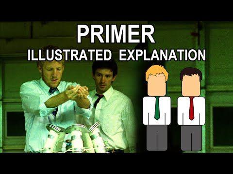 PRIMER (2004) - ILLUSTRATED EXPLANATION - YouTube