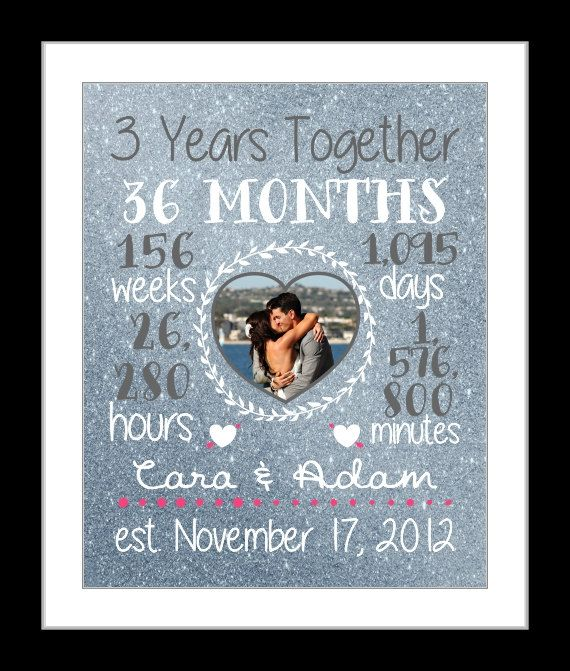 Any Or 3 Year Anniversary Gift For Her Him by Printsinspired More