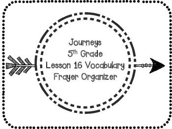This file includes a student cover page, Frayer model