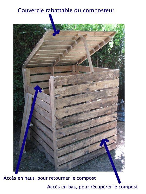 Comment fabriquer un composteur pour faire son propre compost : le retour d'expérience de Nicolas