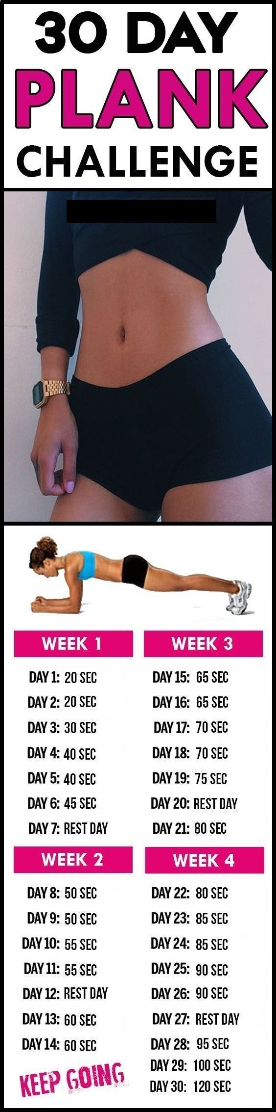 Irish weight loss blogs