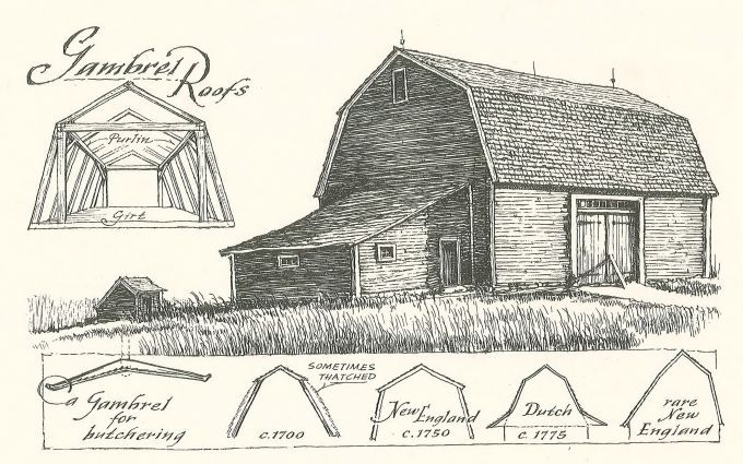 A Drawing From Eric Sloane S Quot An Age Of Barns Quot Detailing