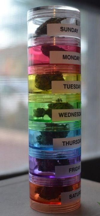 every stoner thinks of this :) thought about doing this with a bead organizer :P