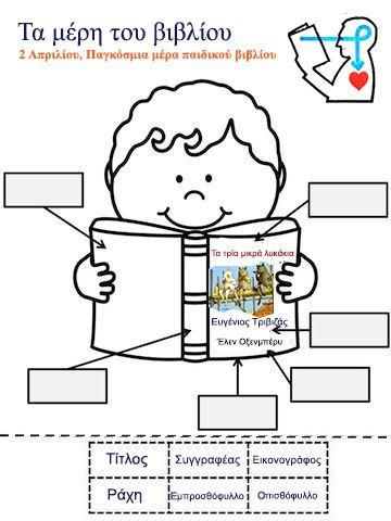 Τα μέρη του βιβλίου. 2 Απριλίου, Παγκόσμια μέρα παιδικού βιβλίου