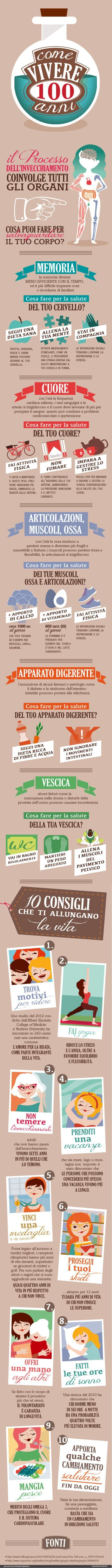 """Come vivere cent'anni"" infografica per Esseredonnaoline.it di Kleland studio"