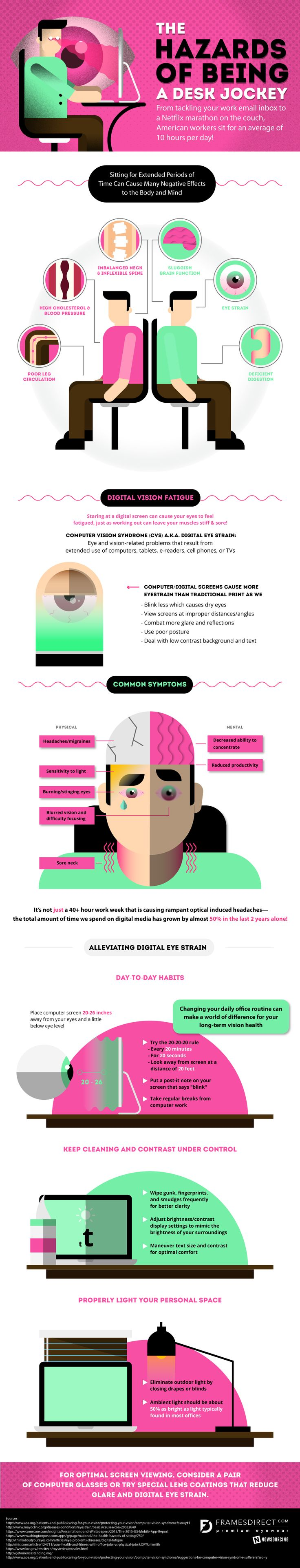 The Hazards of Being a Desk Jockey #Infographic #Health