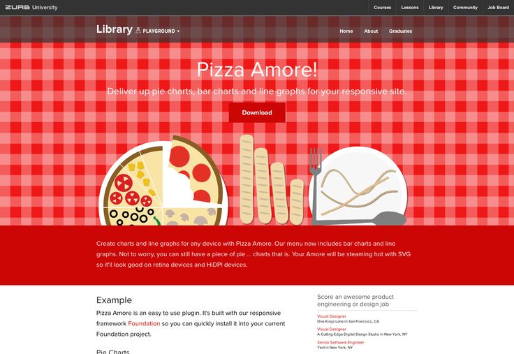 Pizza Amore! | Charts and Graphs Playground from ZURB