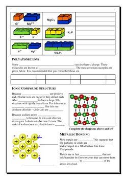 Chemistry Part 5 - Ionic Compounds & Metallic Bonding