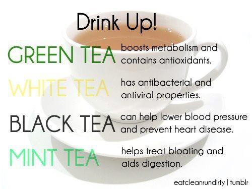 Green tea .. White tea .. Black tea .. Mint Tea