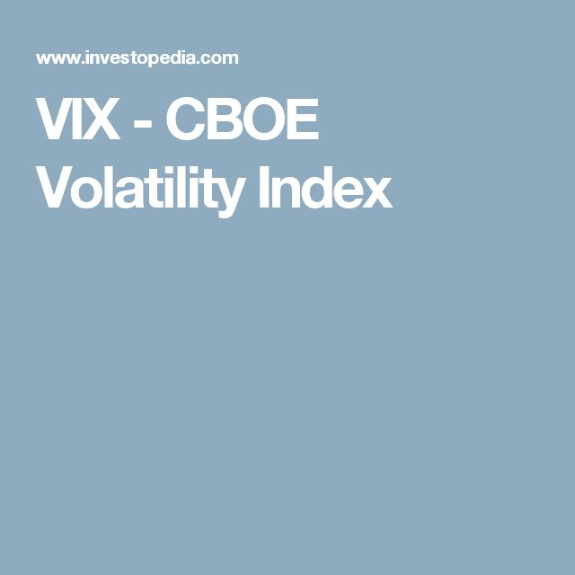 VIX - CBOE Volatility Index