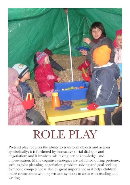 Role Play/Dramatic Play Poster. For more Play pins visit: http://pinterest.com/kinderooacademy/learning-through-play/ ≈ ≈