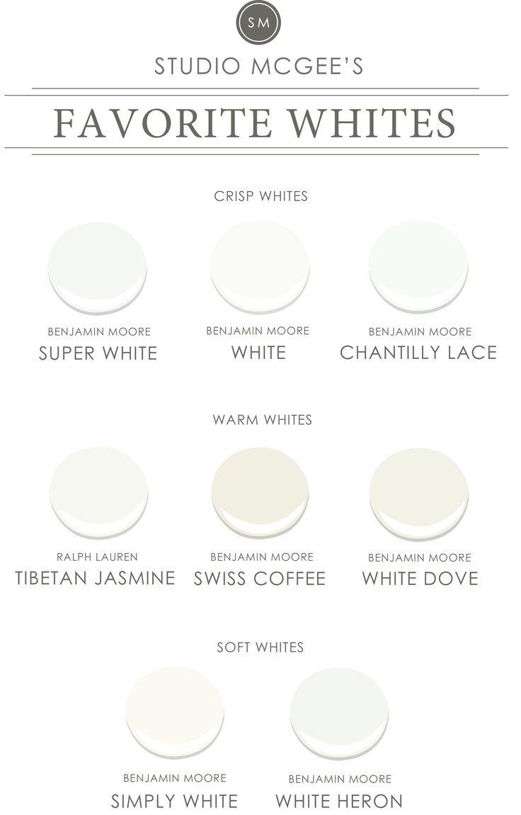 Favorite White Paints || Studio McGee