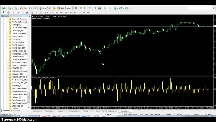 How to make more money trading options