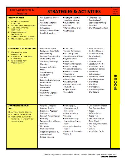 using sei strategies in siop lesson plans Lesson plan strategies employing learning strategies within siop lesson plans enables students at various english language proficiency levels sei/300 october.