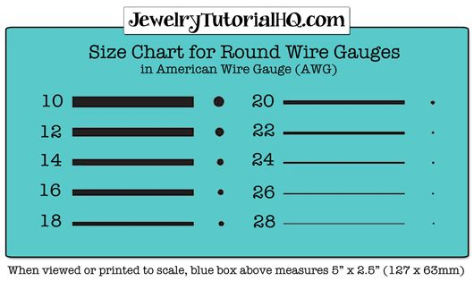 Jewelry wire gauge size chart (awg - american wire gauge). Which wire gauge to use for what? Helps you choose the right size wire for your projects