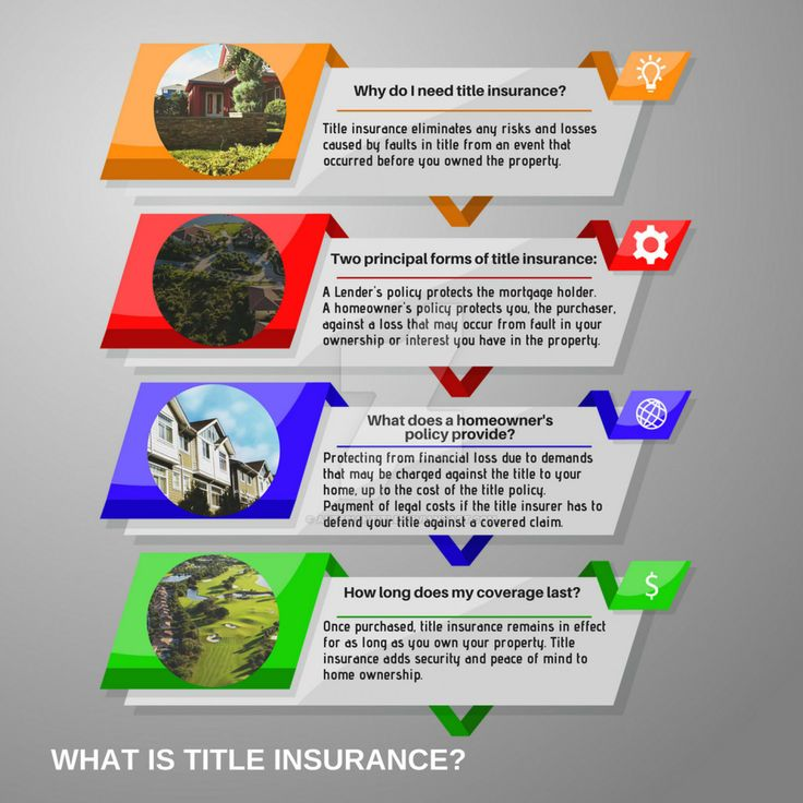 You Understand The Benefit Of Car Insurance And Homeowners