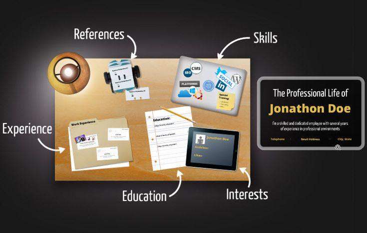 A beautiful desktop prezume template from Hanna Johanna Kobor for #prezi