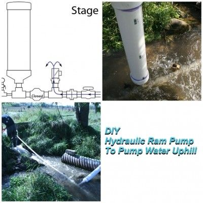 "Home-made Hydraulic Ram Pump Homesteading  - The Homestead Survival .Com     ""Please Share This Pin"""
