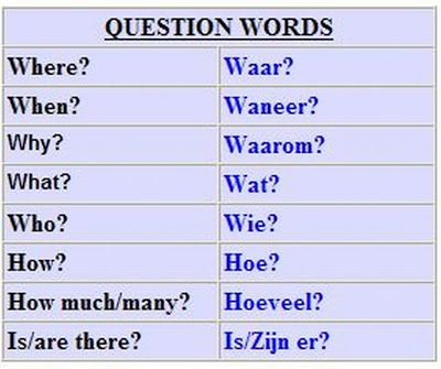 dutch language - Google Search