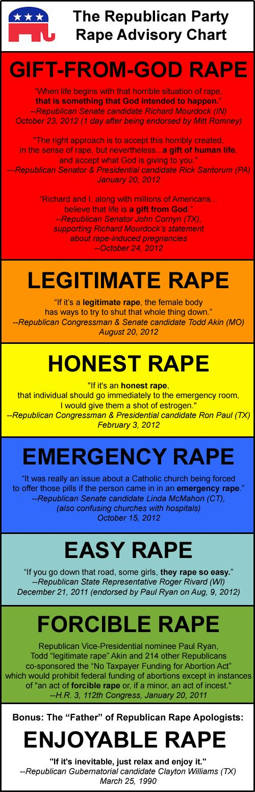 UPDATE 8/30/15: THE GOP RAPE ADVISORY CHART NOW HAS IT'S OWN WEBSITE AT http://goprapeadvisorychart.com AND IS UP TO 10 VOLUMES. A week or so ago, connecticutie posted her version of the GOP Rape ...