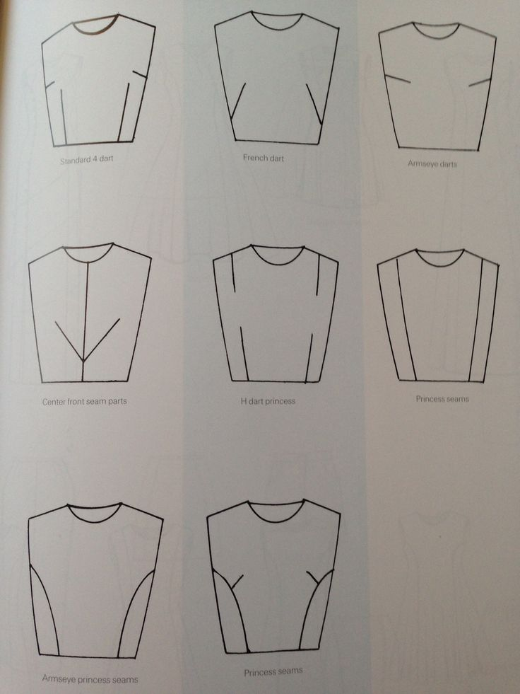 9 Heads | Dart Placement. | Sewing Ideas | Fashion sewing ...