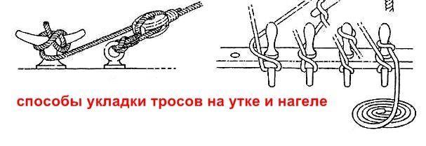 Константин (Fortres) Кравченко (все сообщения) — Каропка.ру — стендовые модели, военная миниатюра