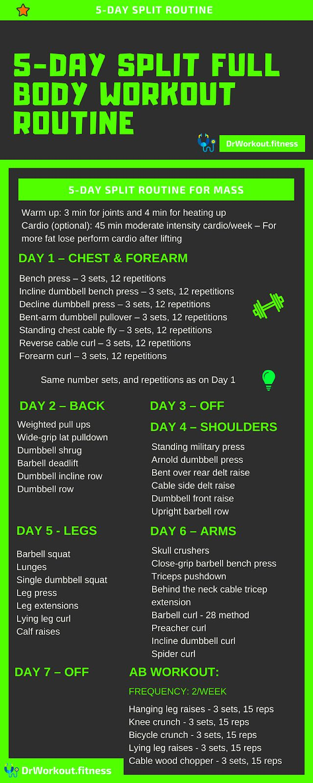 5 Day Split Full Body Workout Routine | 5 Day Workout Plan ...