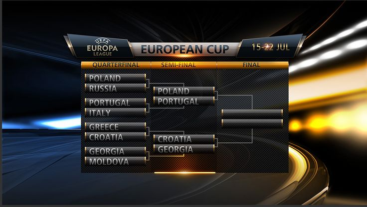 European Cup Graphic