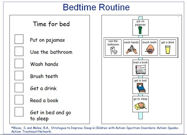 morning routine chart morning routines visual morning evening routine ...
