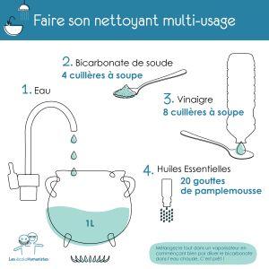 Recette facile pour faire son produit nettoyant écologique – via Les écoloHumanistes
