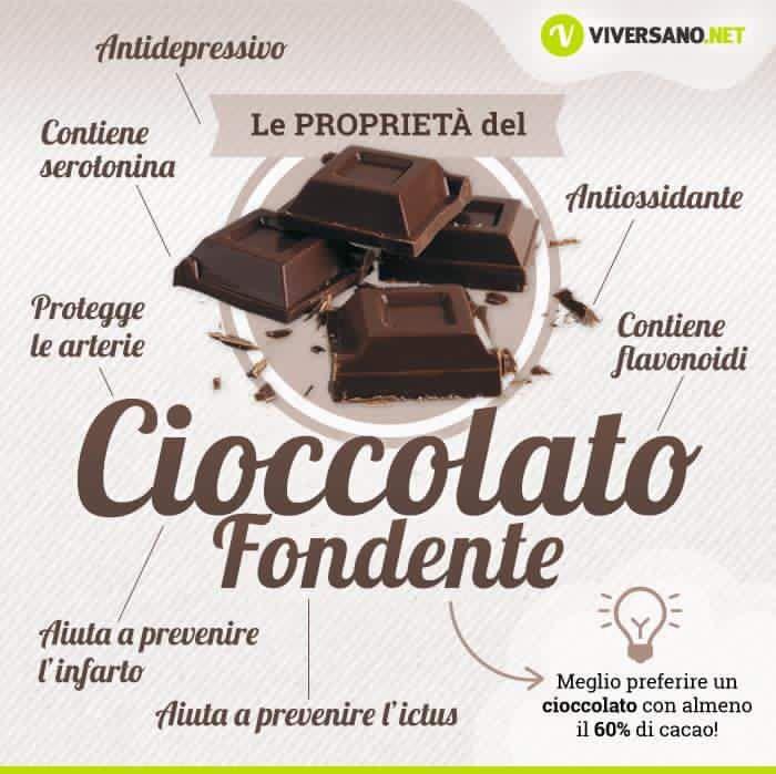 Viversani.net #dreamchicnails #prato