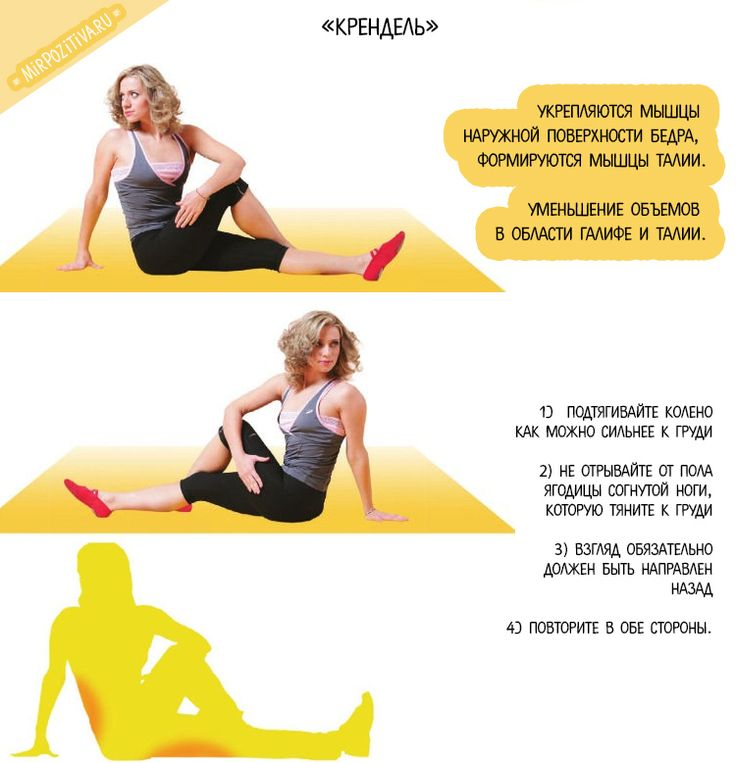Упражнения для начала похудения