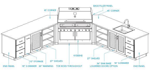 Sample Outdoor Kitchen Plan - Sonoran Layout | Kitchen ...