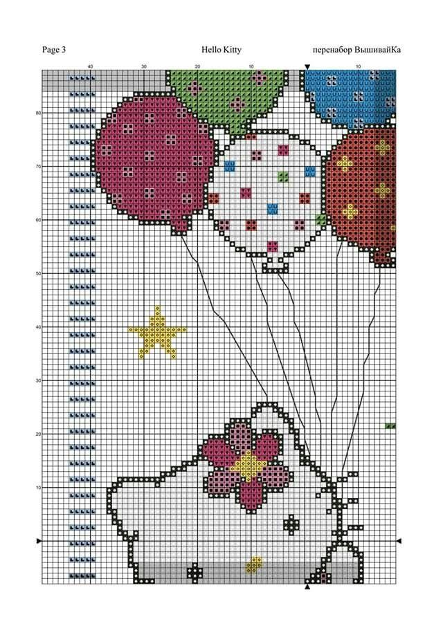 Hello Kitty Growth Chart Rebellions