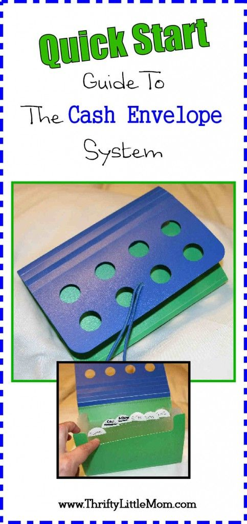 Quick Start Guide To Cash Envelope System.  Make your own money holder and get your budgeting underway in a simple and effective way.
