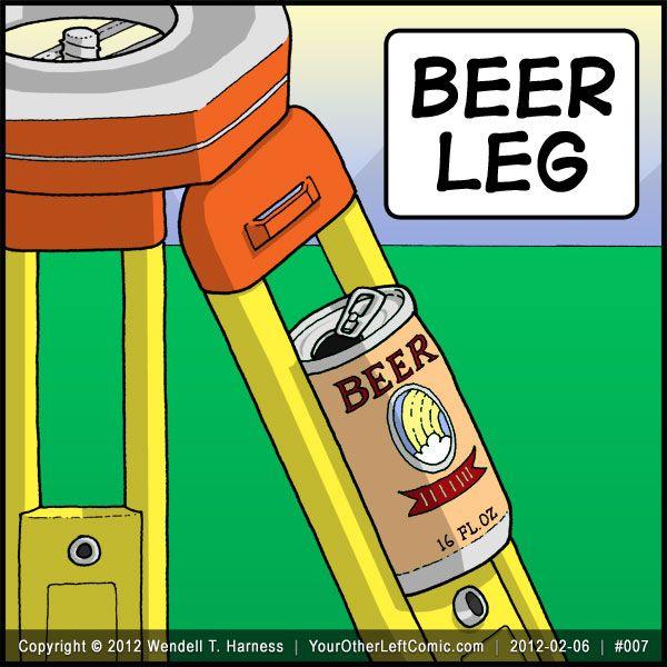 surveyor beer ile ilgili görsel sonucu