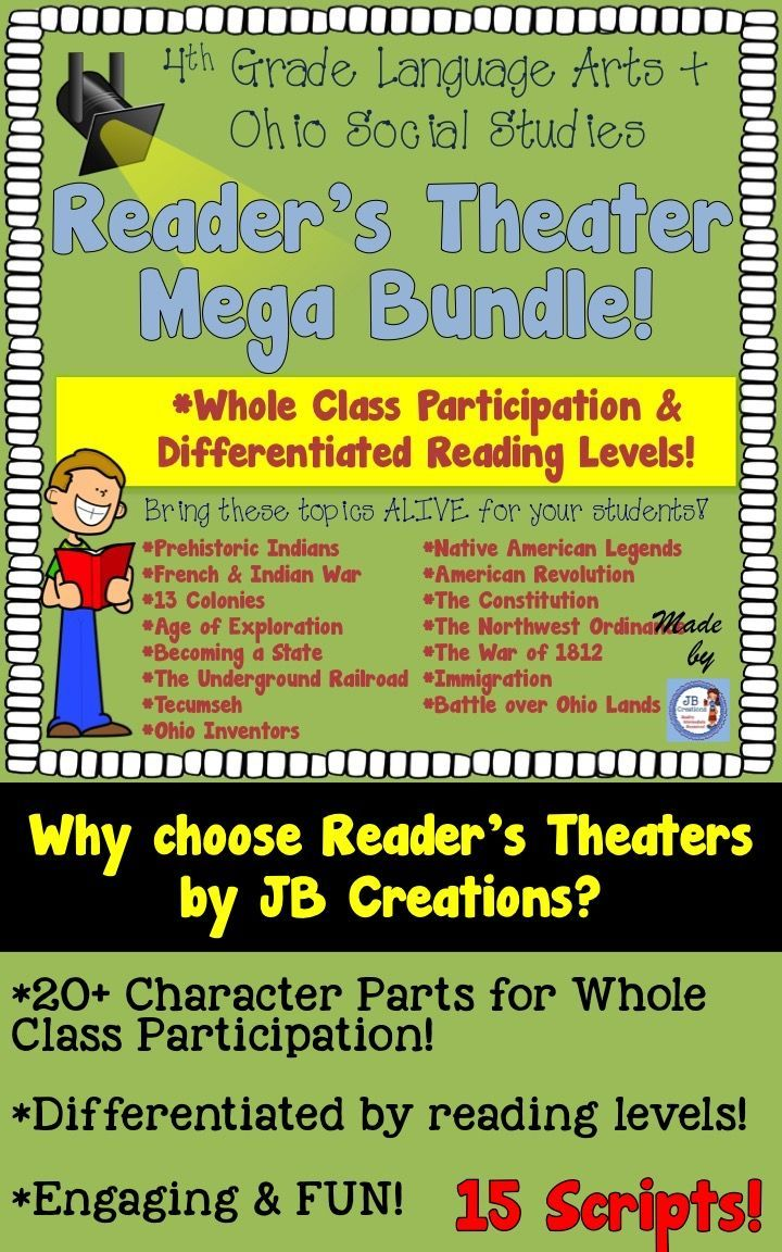 Ohio Social Studies Reader's Theater Collection | ***TpT